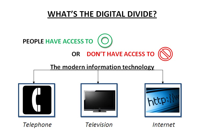 the concept of digital divide and The digital divide is a term used to describe the gulf between two groups those who have how does the digital divide affect job search.