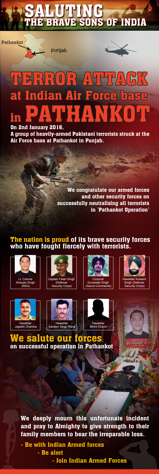 Pathankot Attack 2nd jan 2016-FINAL
